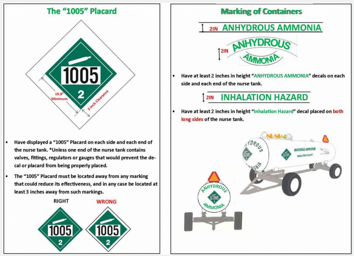 Graphics courtesy of Ohio Department of Agriculture: Summary of Nurse Tank and Tool Bar Requirements. agri.ohio.gov/apps/odaprs/pestfert-PRS-index.aspx