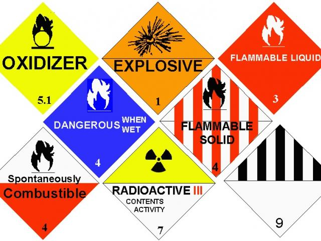 hazardous chemical awareness